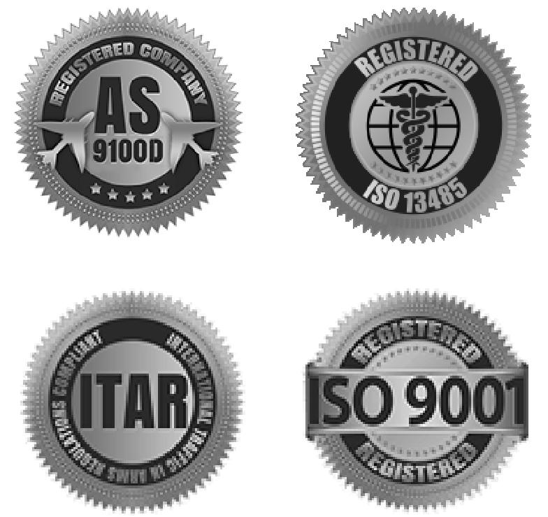 Mueller Corporation Certifications